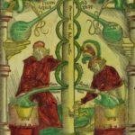 Alquimia en la Edad Media: Objetivos y logros
