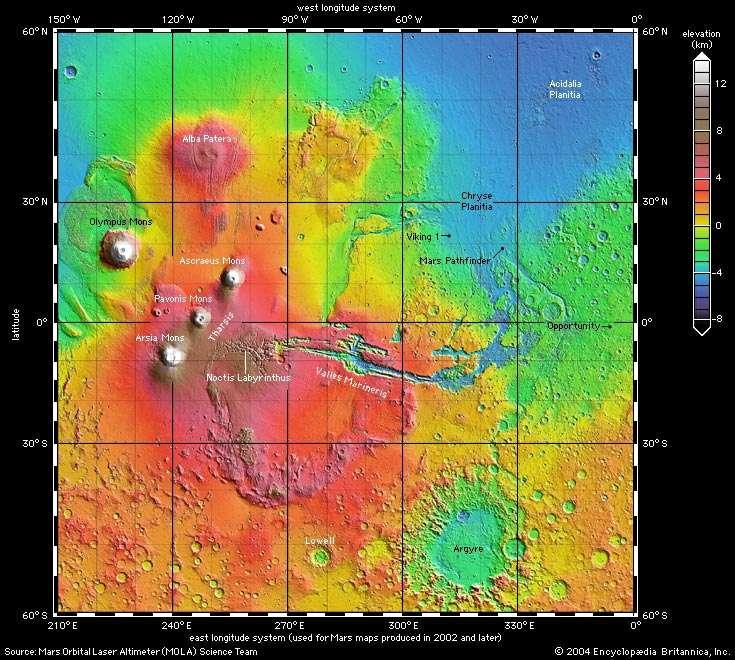 Impactor de Marte