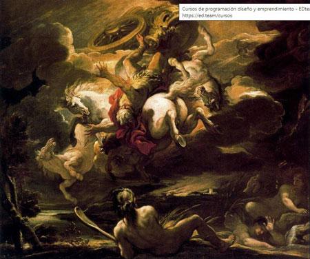 El mito de la caída de Faetón y el carro del Sol